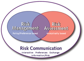 risk-mngt-assess-communication_gr.png